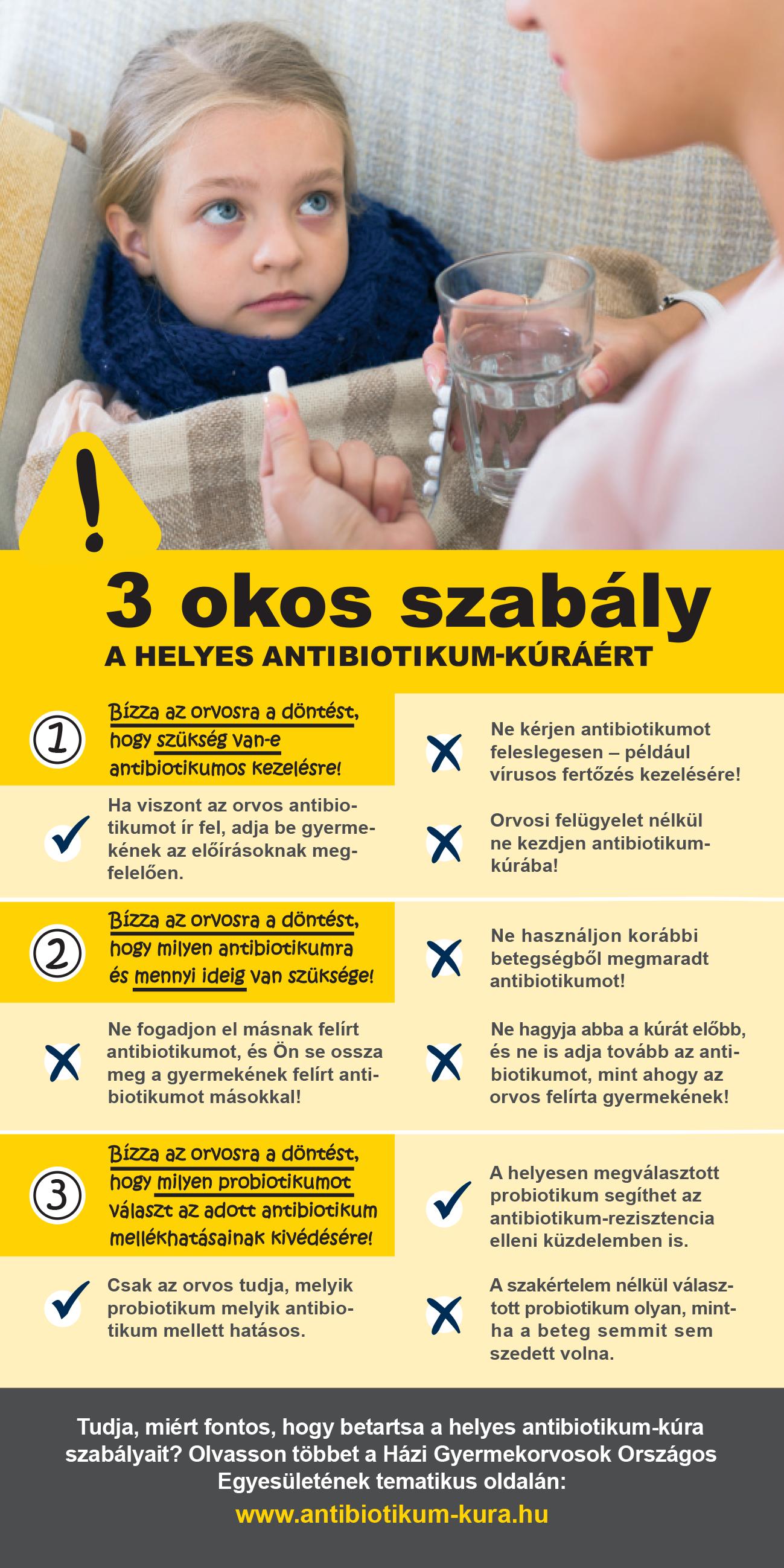 Milyen antibiotikumokra van szükség prosztatitisre