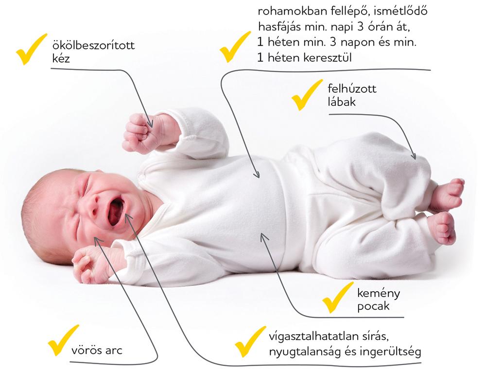 csecsemő hasfájás tünetei)